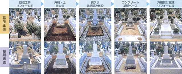 お墓のリフォーム工事例